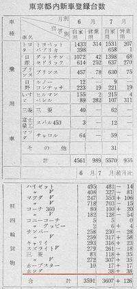 Mf6310_ak67
