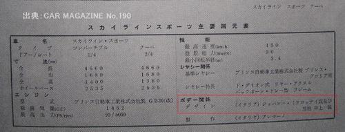 100625_cm190_2
