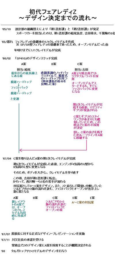110613_s30z_design