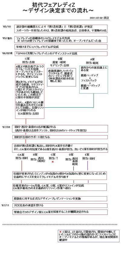 110702_s30z_design