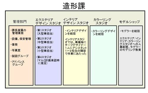 120114_soshikizu