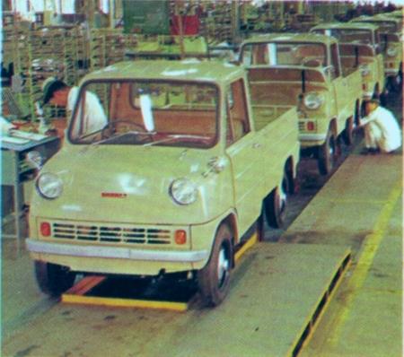 200303_productionmodel